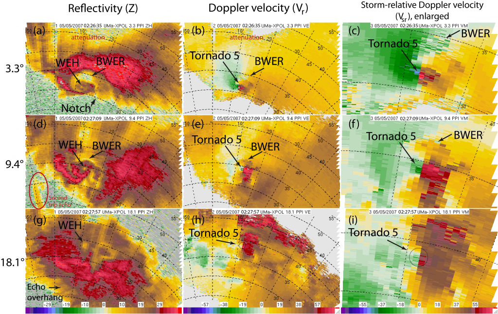 Reflectivity, Doppler velocity, and storm-relative Doppler velocity data in the Greensburg tornado